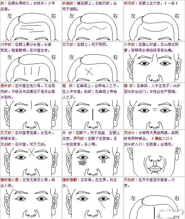 面相疤痕:哪些疤痕会影响您的运气