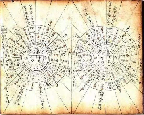 作为三式之首的太乙神数,能否真正的预测国运?