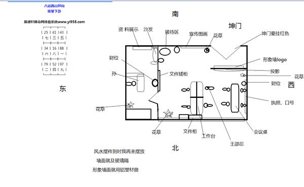 苏州公司风水设计