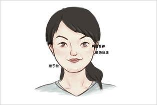 女人看男人鼻子面相就可以了解很多原来鼻子大有学问